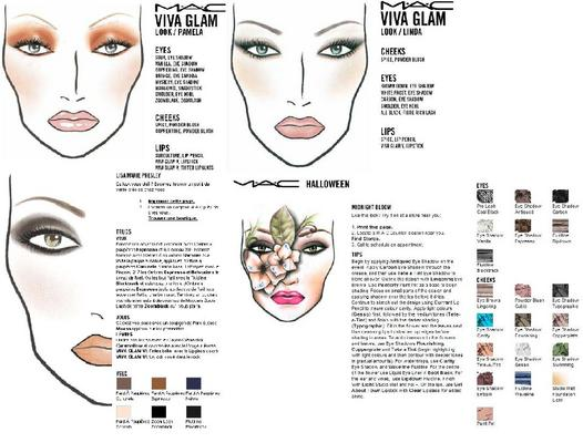 Product picture MAC Cosmetics Face Charts